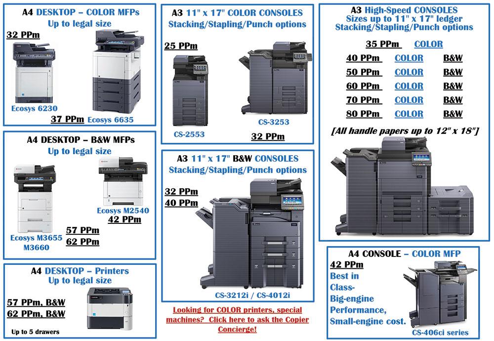 Kyocera Copystar Printers And Copiers